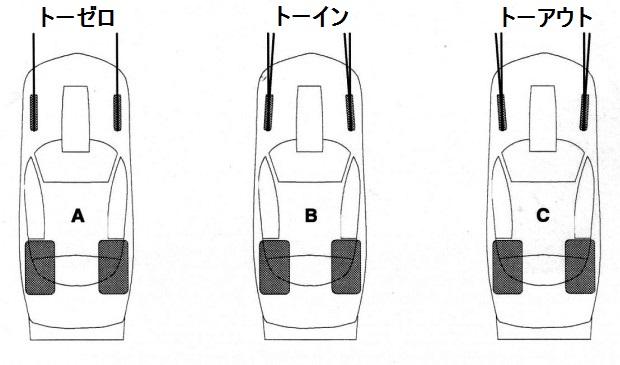 ドリフト ラジコンカーのアライメント調整