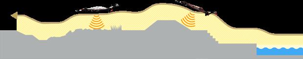ラジコンカーのホイラープロポで操縦する京商ドローンレーサー
